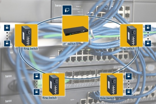 System design training for video networks now available from ...